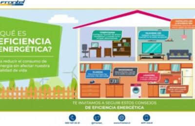Frontel entrega consejos para disminuir el consumo de energía eléctrica en hogares